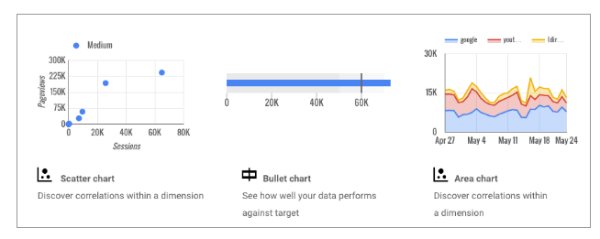 4 tools marketers will love in the new google data studio marketers will welcome the nine options available to them in google data studio in order to visualize data points ccuart Image collections